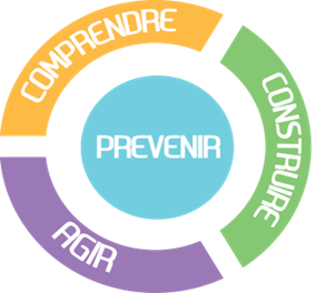 prevention qualite vie travail