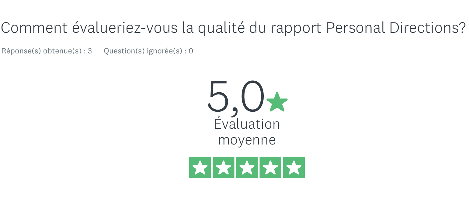 6h-chrono-evaluation-rapport