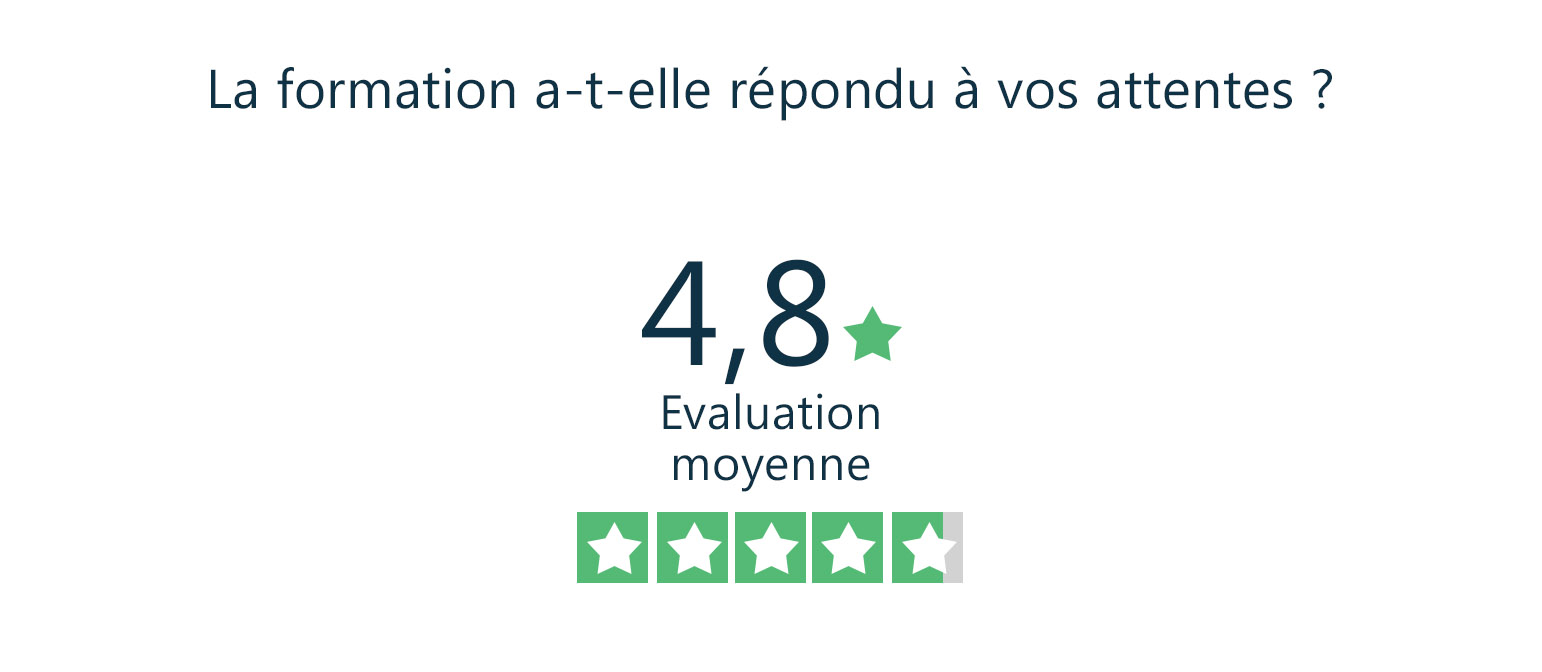Evaluation-formations-intelligence-emotionnelle-1